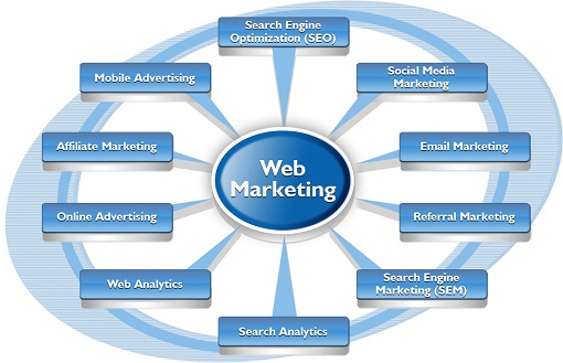 pramaweb_marketing_agency