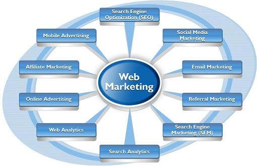 pramaweb_marketing_agency